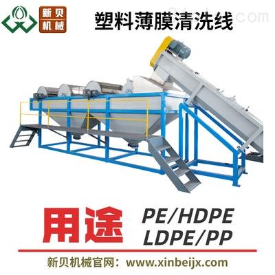 自动、高效、PP PE塑料薄膜回收清洗线,节水循环,!